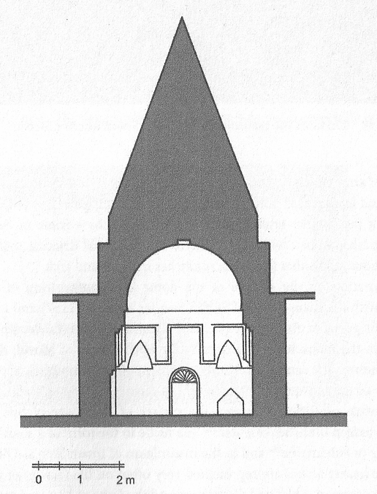 Fig. 49 - Section of a conical dome (Açıkyıldız 2015: Fig. 20)